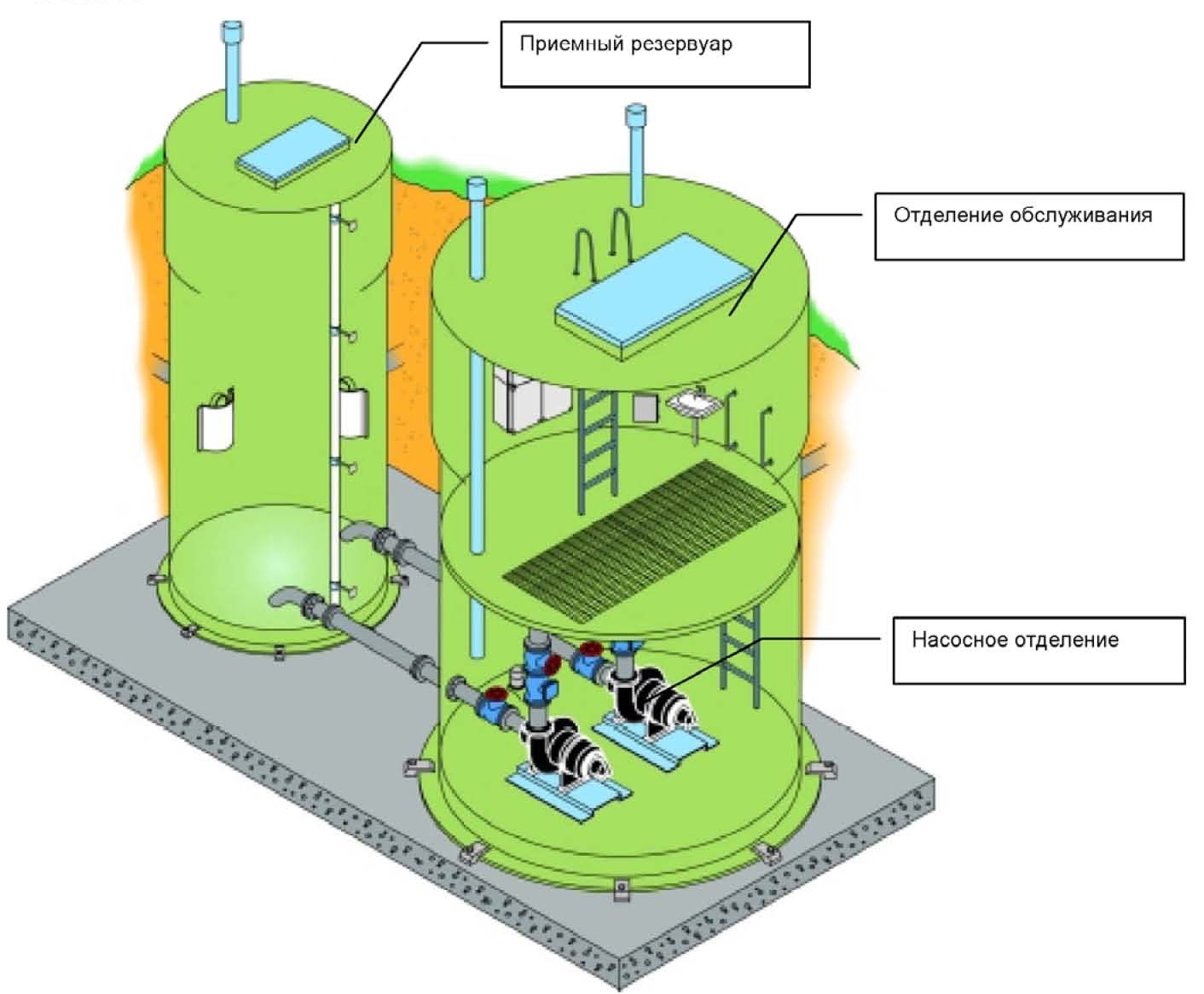 Должностная Инструкция Оператора Водоснабжения